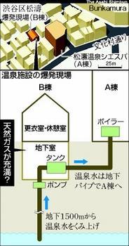 渋谷温泉の本館と別棟の位置関係
